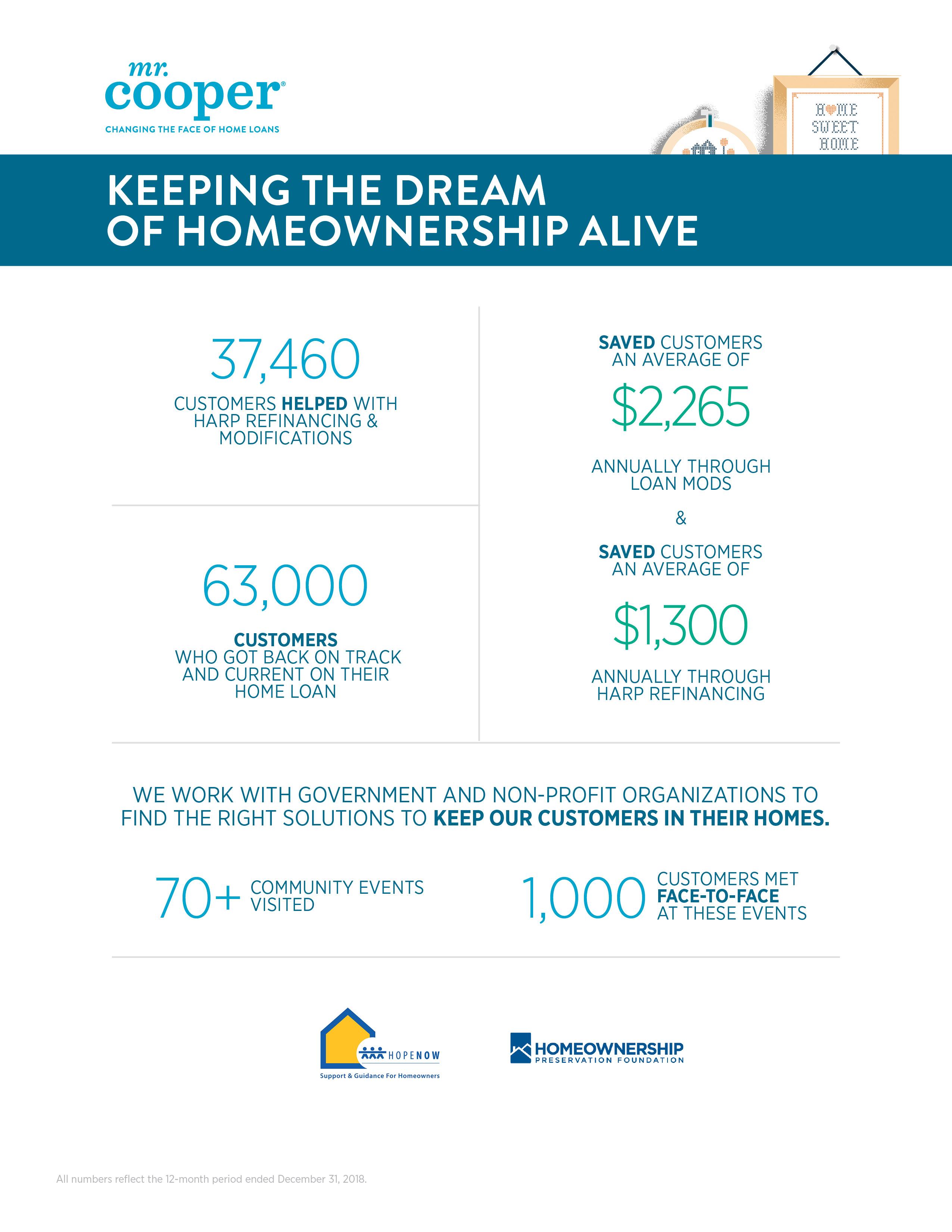 Fact sheet keeping the dream